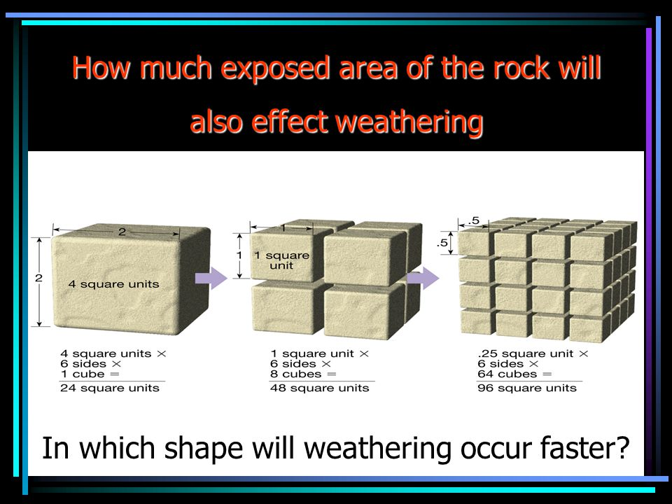 How much exposed area of the rock will also effect weathering