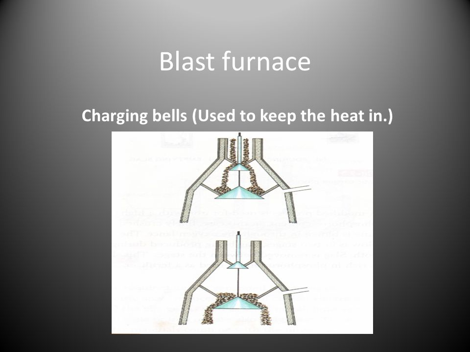 Blast furnace Charging bells (Used to keep the heat in.)
