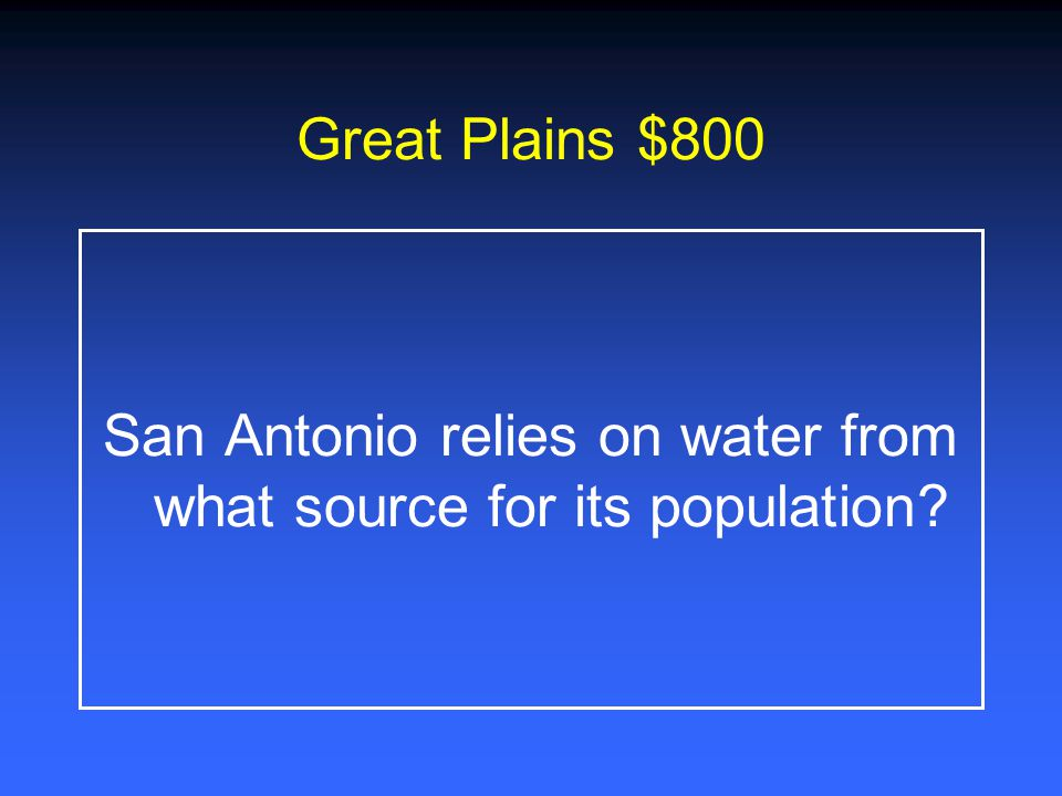 San Antonio relies on water from what source for its population