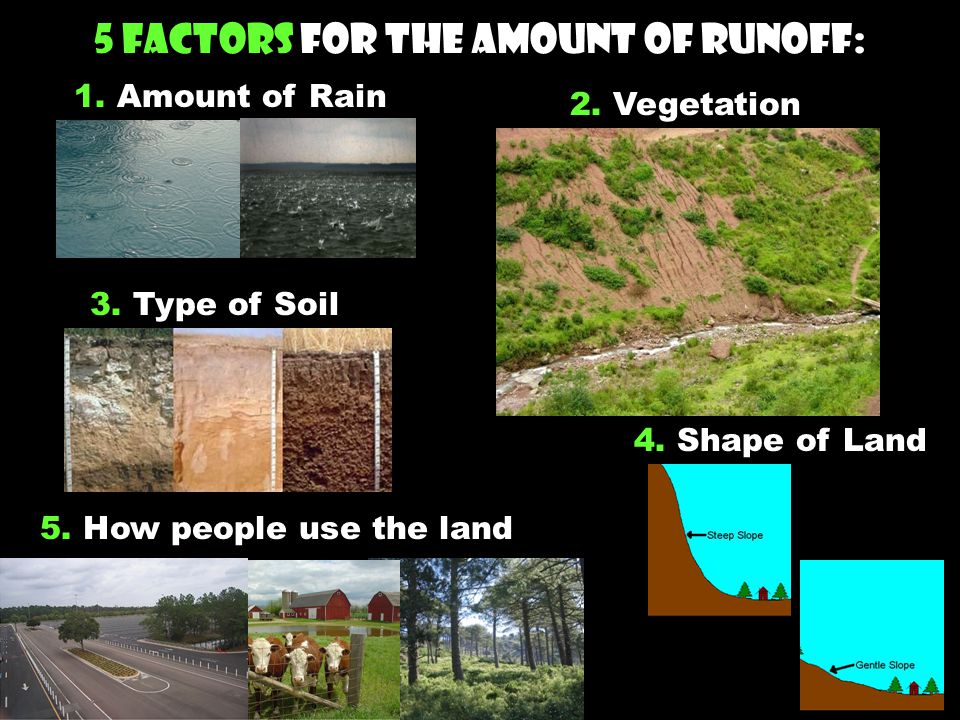 5 Factors for the Amount of Runoff: