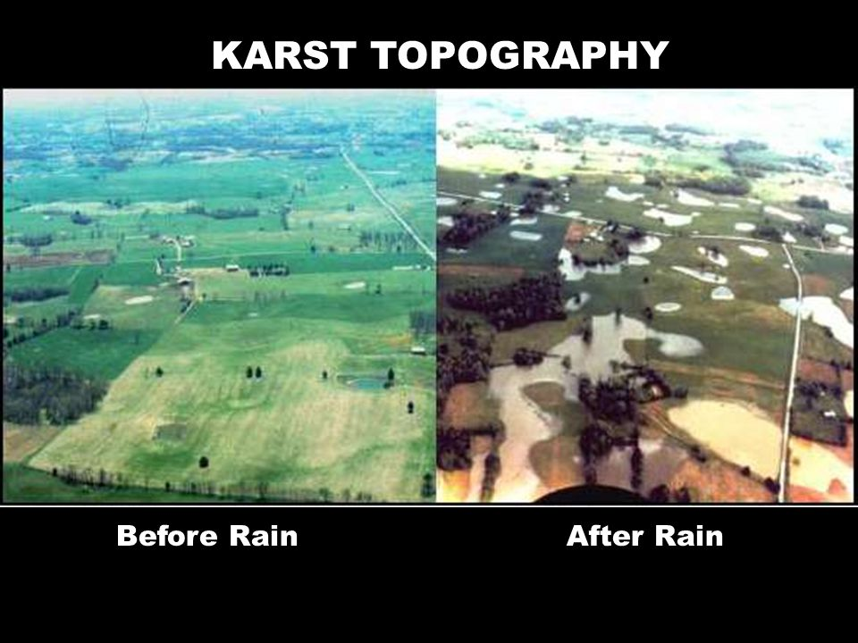 KARST TOPOGRAPHY Before Rain After Rain