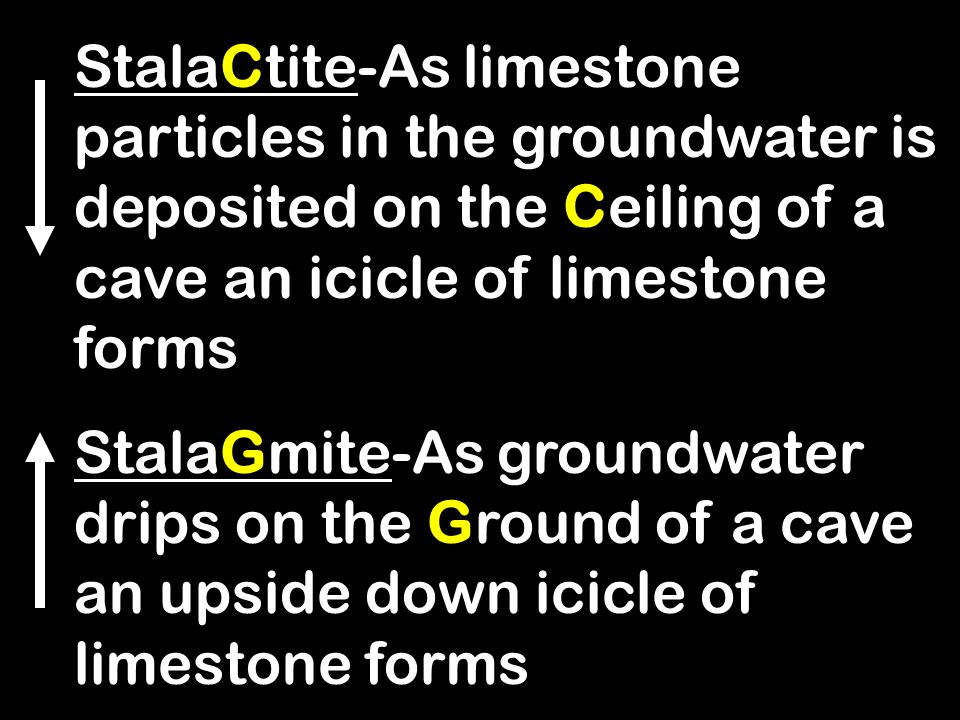 StalaCtite-As limestone particles in the groundwater is deposited on the Ceiling of a cave an icicle of limestone forms