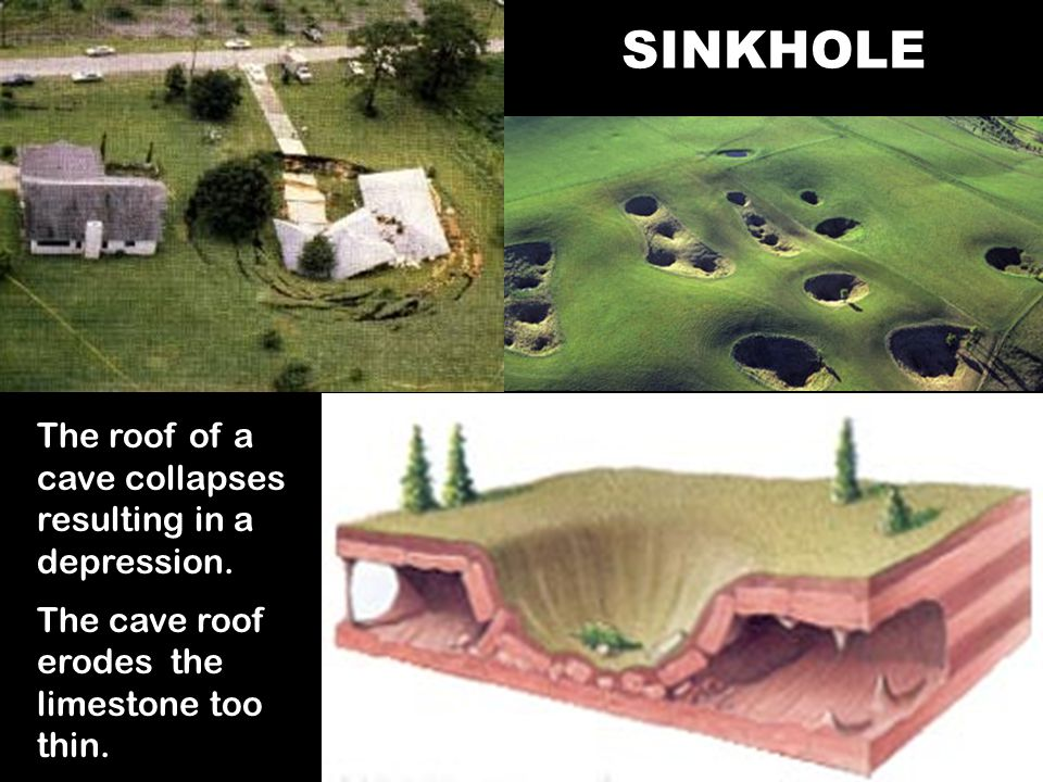 SINKHOLE The roof of a cave collapses resulting in a depression.