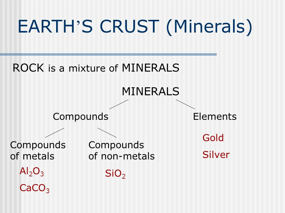 EARTH'S CRUST (Minerals)
