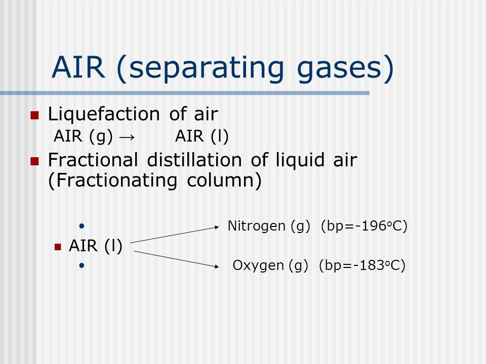 AIR (separating gases)