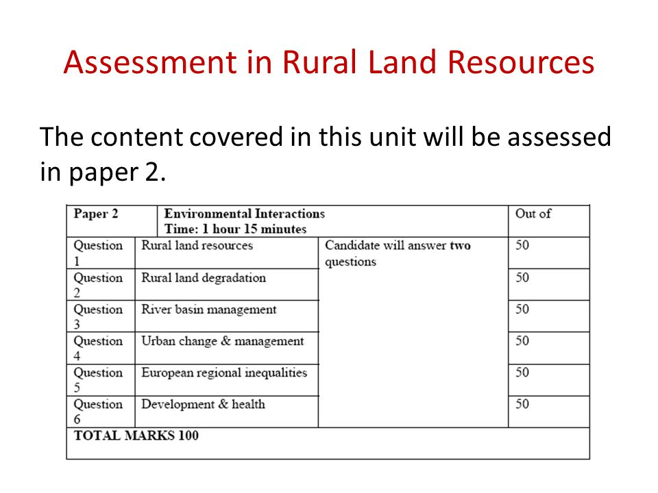 Assessment in Rural Land Resources
