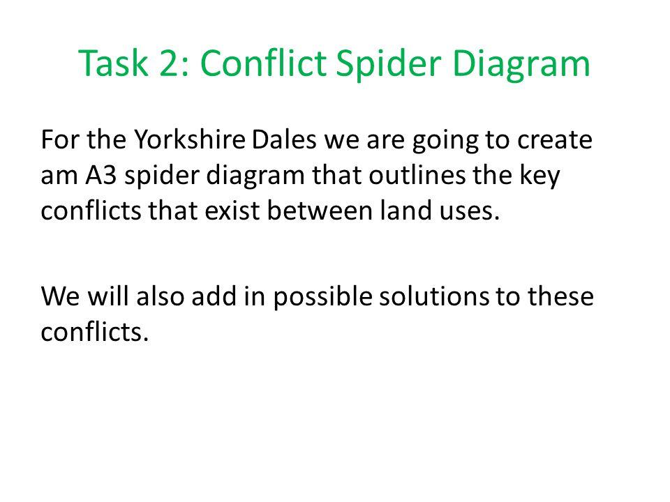 Task 2: Conflict Spider Diagram
