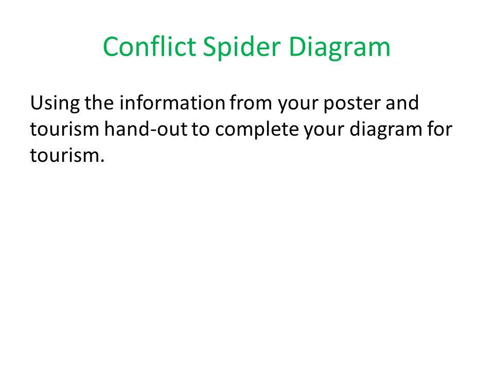 Conflict Spider Diagram