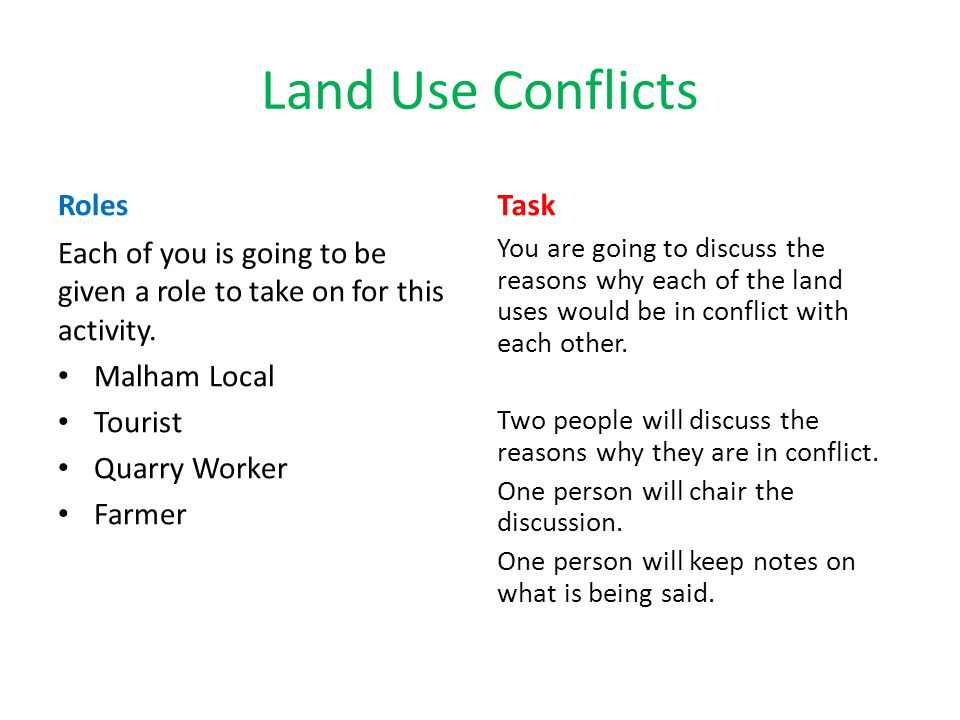 Land Use Conflicts Roles Task