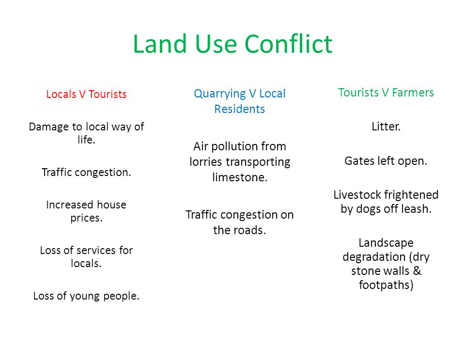 Land Use Conflict Quarrying V Local Residents Tourists V Farmers