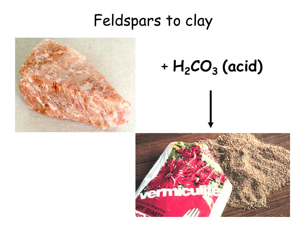 Feldspars to clay + H2CO3 (acid)