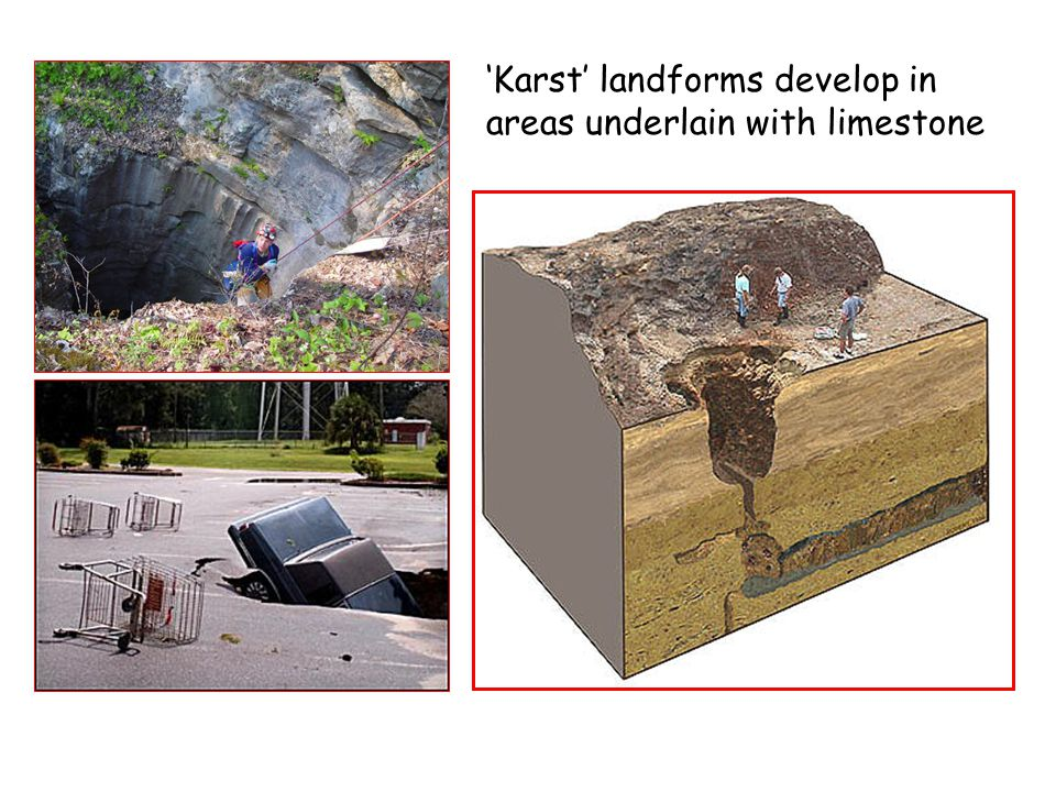 'Karst' landforms develop in areas underlain with limestone