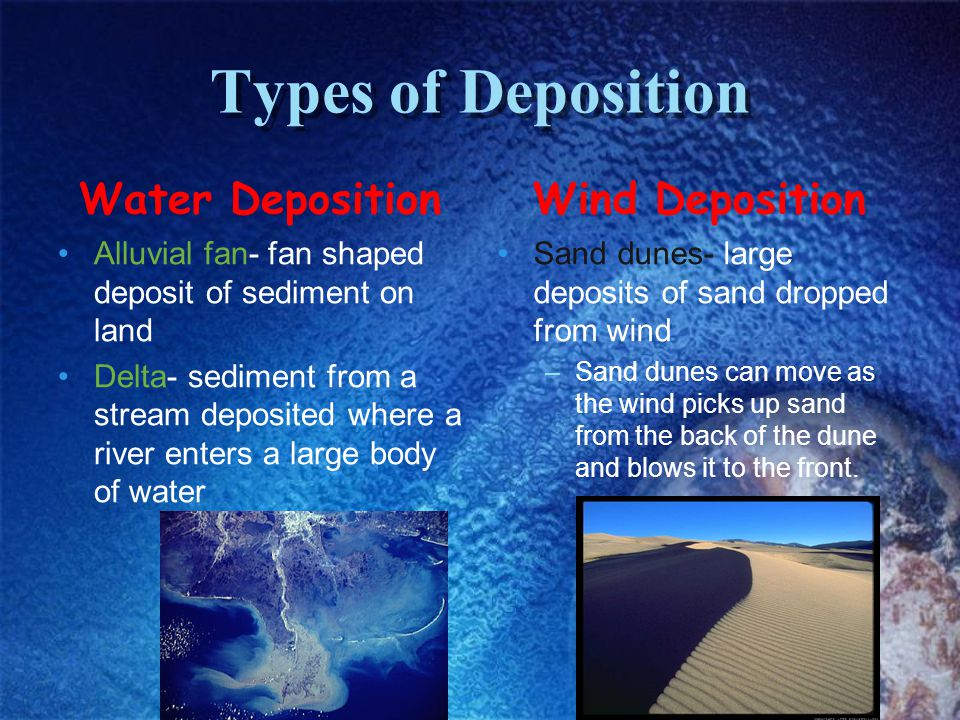 Types of Deposition Water Deposition Wind Deposition