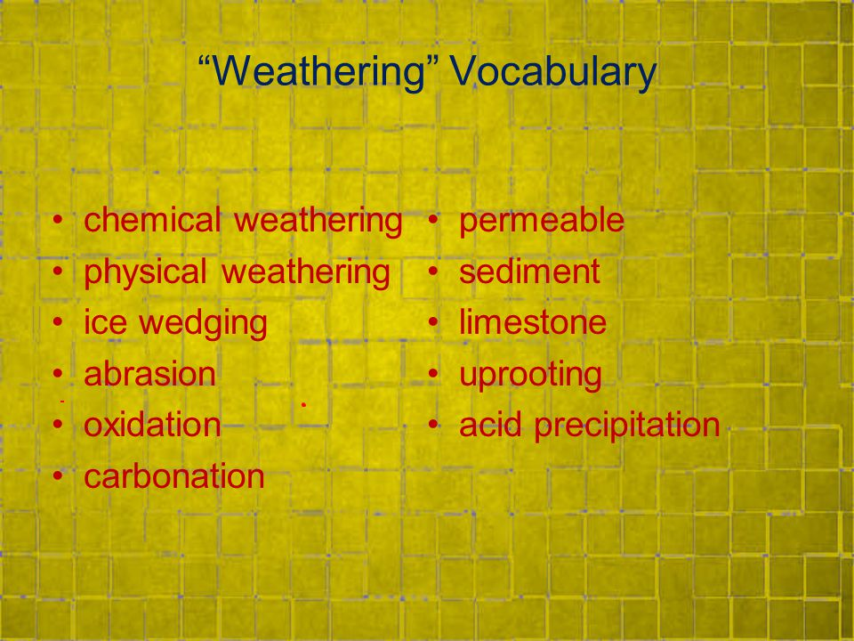 Weathering Vocabulary