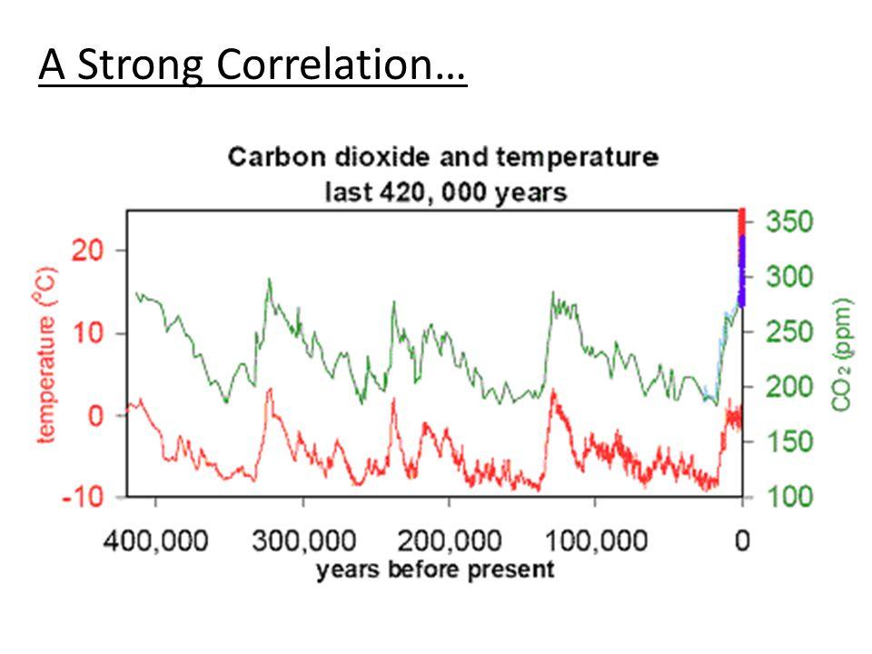 A Strong Correlation…