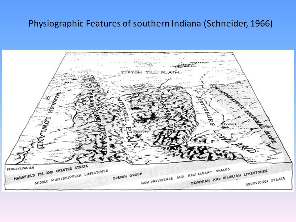 Physiographic Features of southern Indiana (Schneider, 1966)