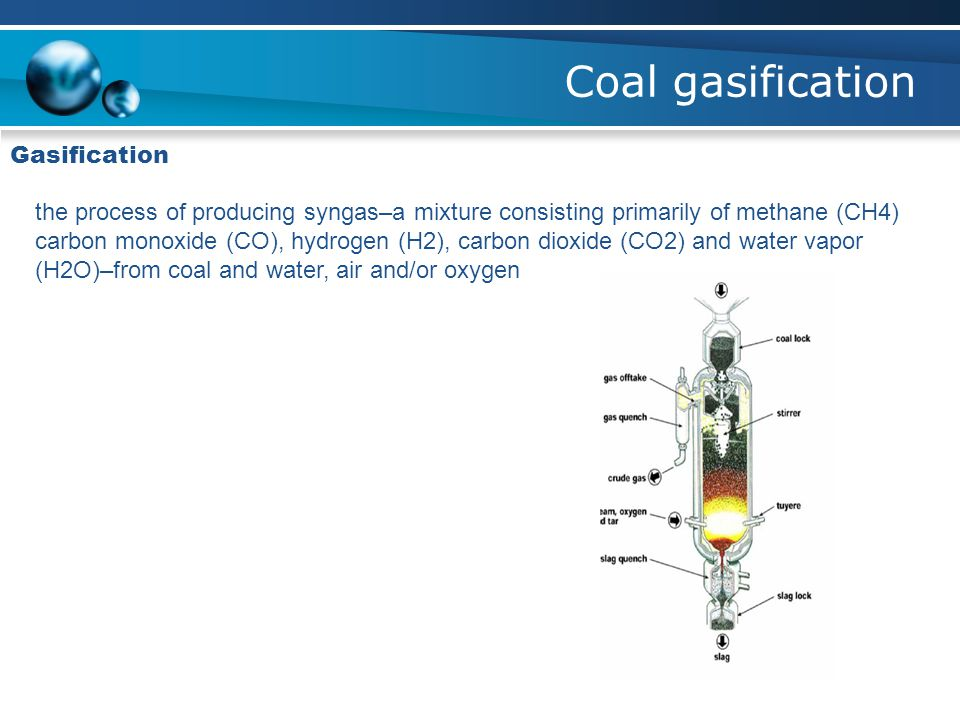 Coal gasification Gasification