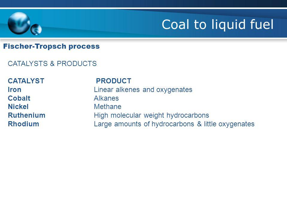 Coal to liquid fuel Fischer-Tropsch process CATALYSTS & PRODUCTS