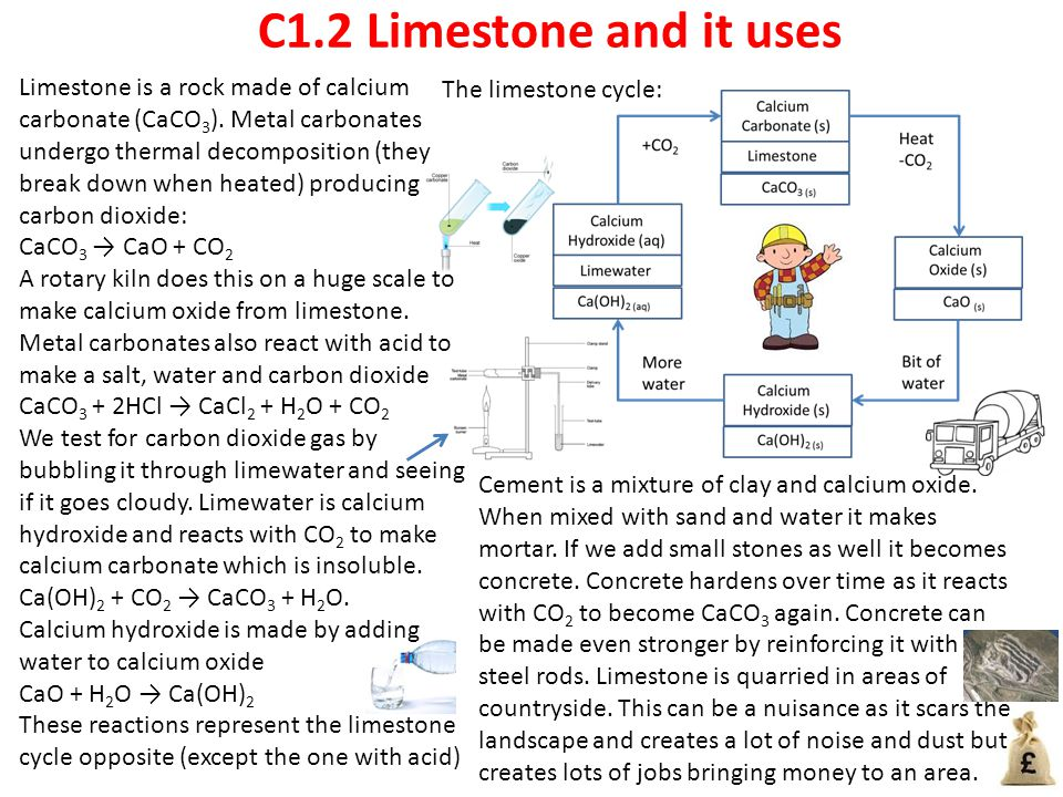 C1.2 Limestone and it uses