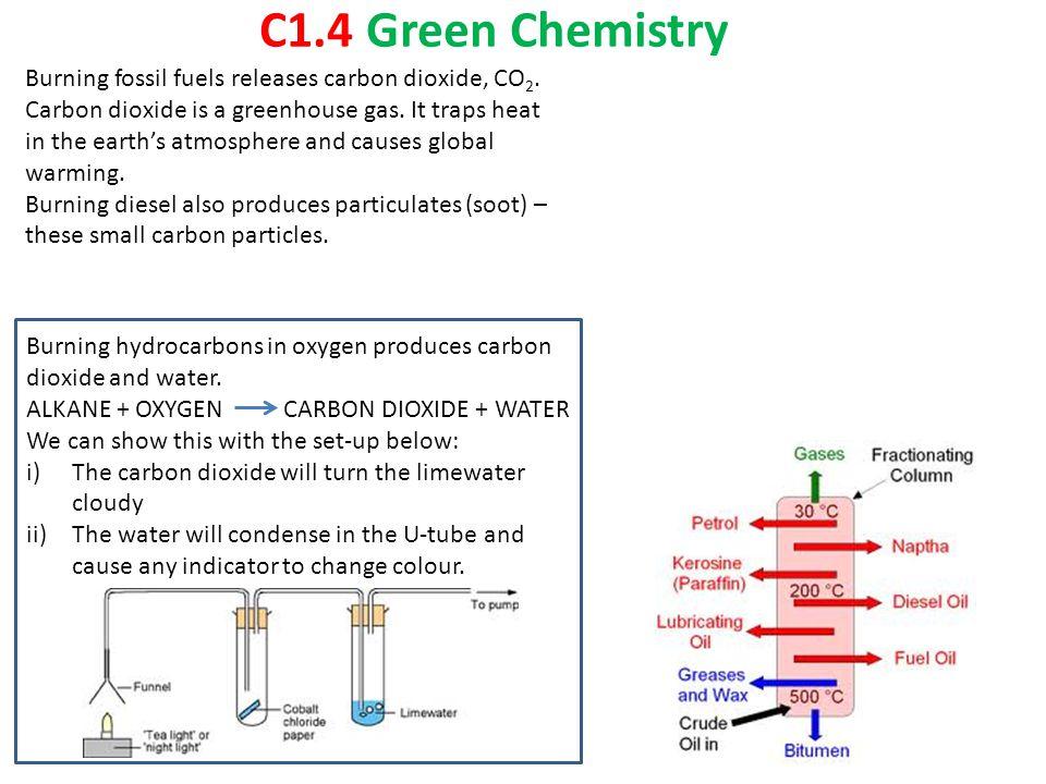 C1.4 Green Chemistry