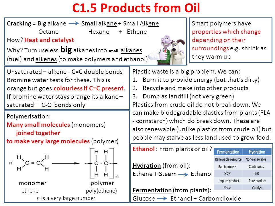 C1.5 Products from Oil Cracking = Big alkane Small alkane + Small Alkene. Octane Hexane + Ethene.