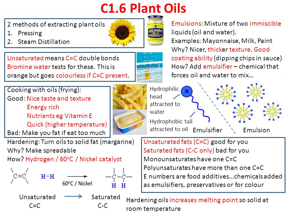C1.6 Plant Oils 2 methods of extracting plant oils. Pressing. Steam Distillation. Emulsions: Mixture of two immiscible liquids (oil and water).
