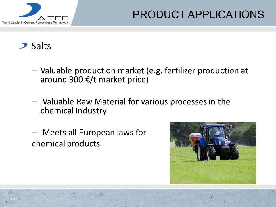 Product Applications Salts