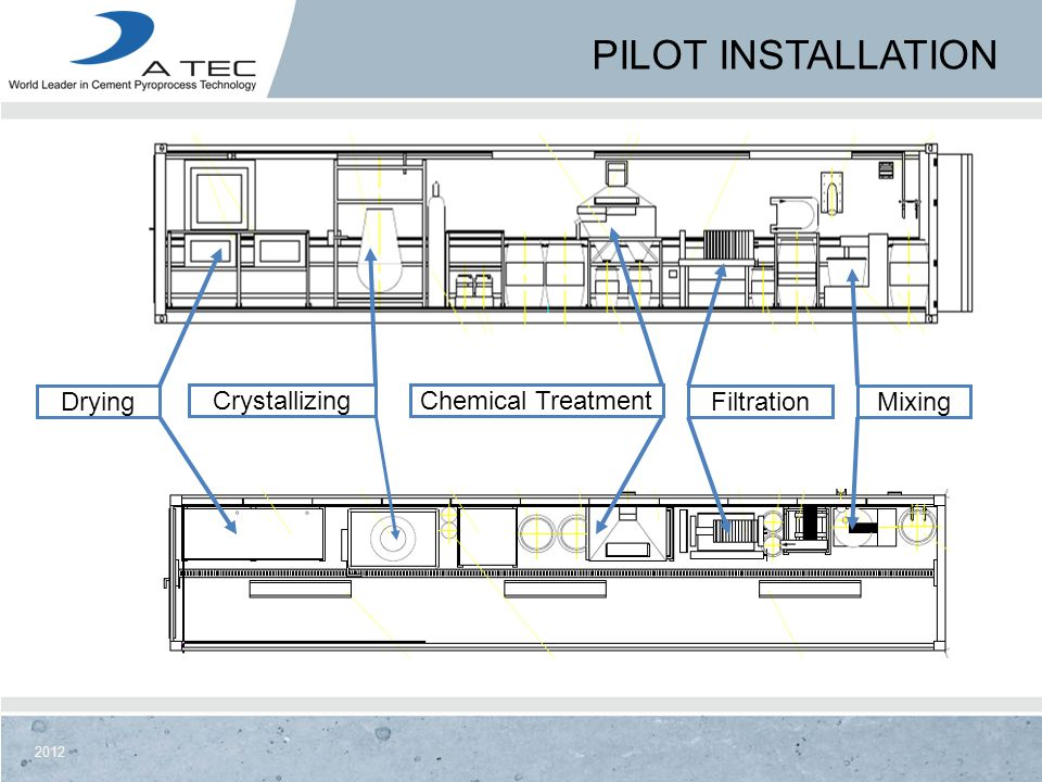 Pilot Installation Drying Crystallizing Chemical Treatment Filtration
