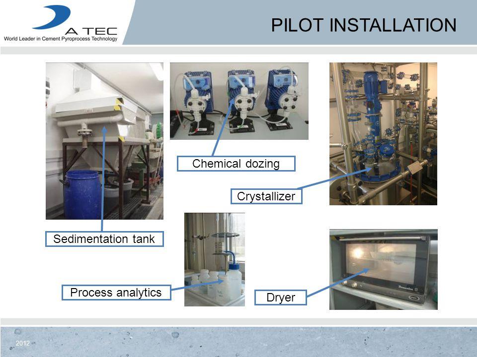 Pilot Installation Chemical dozing Crystallizer Sedimentation tank
