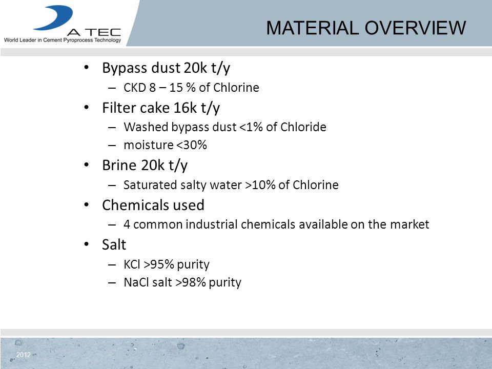 MATERIAL OVERVIEW Bypass dust 20k t/y Filter cake 16k t/y