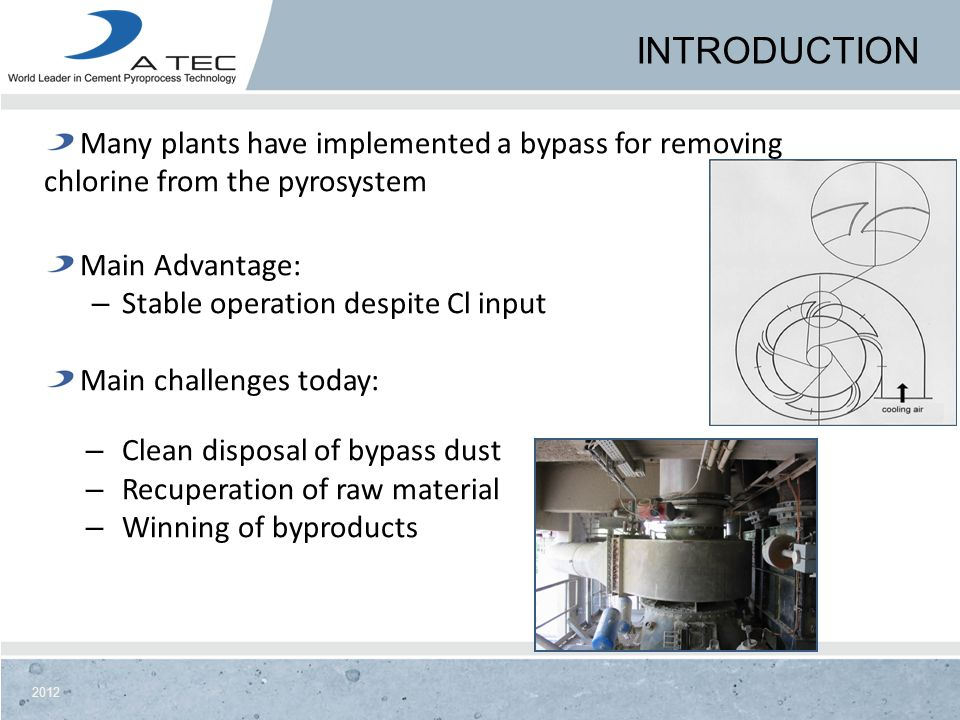 Introduction Many plants have implemented a bypass for removing