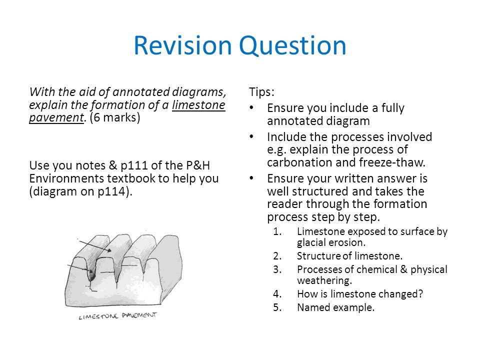 Revision Question