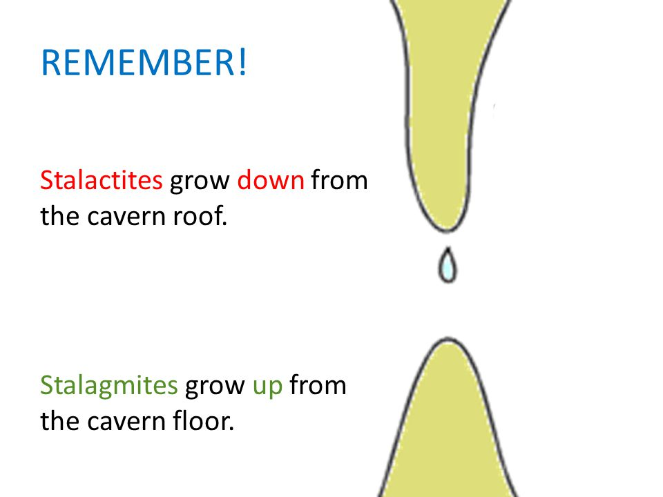REMEMBER! Stalactites grow down from the cavern roof.