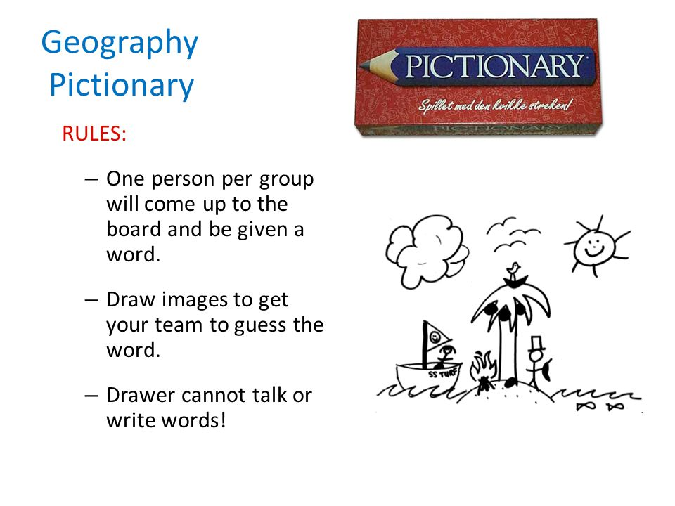 Geography Pictionary RULES: