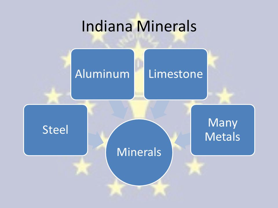 Indiana Minerals Minerals Steel Aluminum Limestone Many Metals