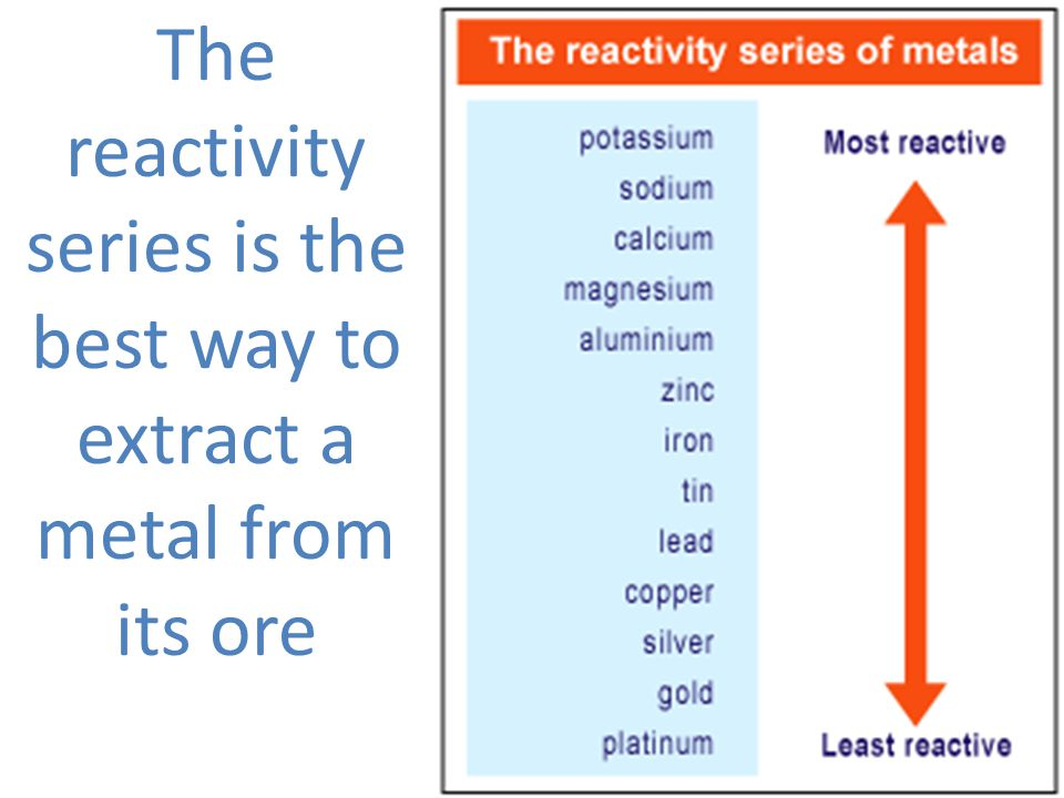 The reactivity series is the best way to extract a metal from its ore