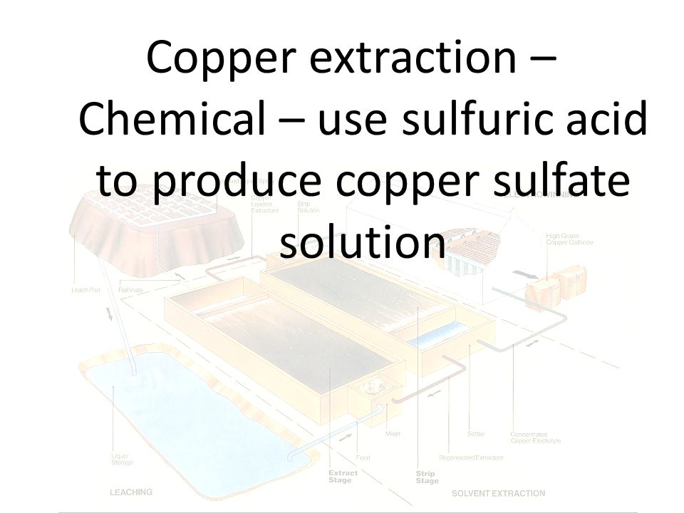 Copper extraction – Chemical – use sulfuric acid to produce copper sulfate solution