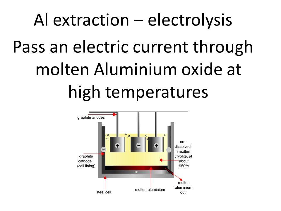Al extraction – electrolysis Pass an electric current through molten Aluminium oxide at high temperatures