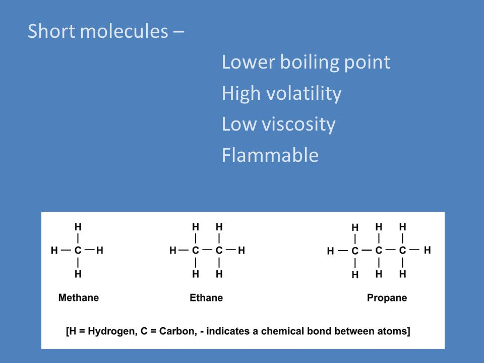 Short molecules – Lower boiling point High volatility Low viscosity Flammable