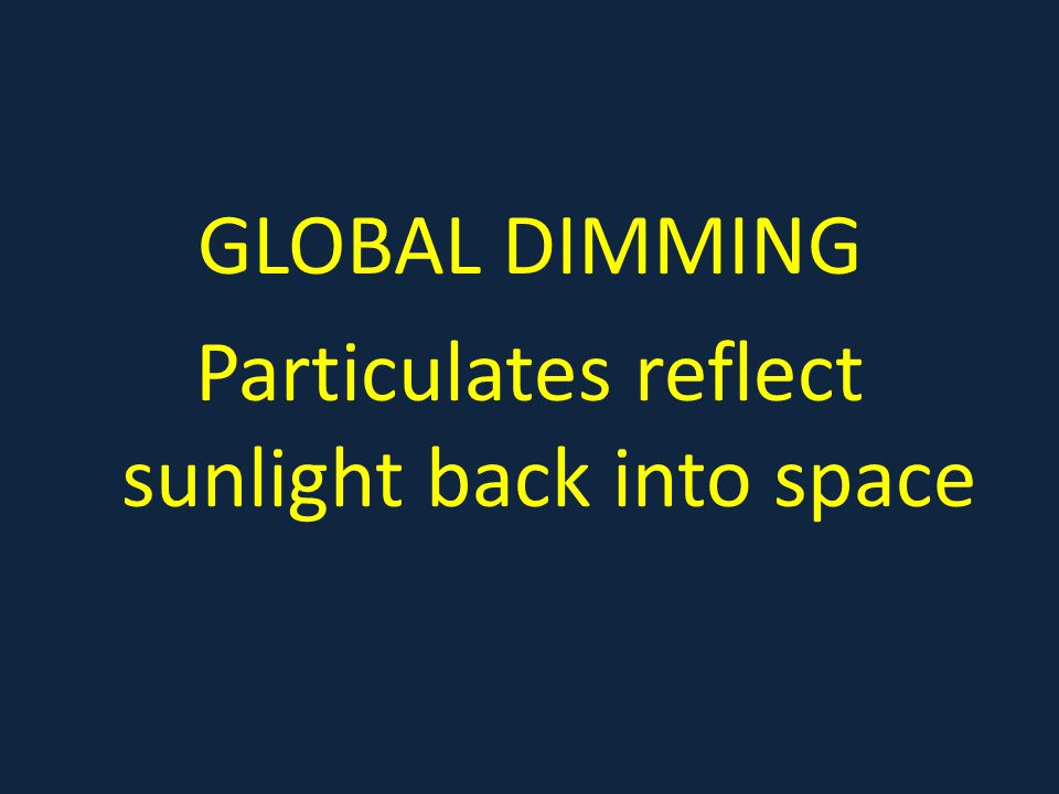 GLOBAL DIMMING Particulates reflect sunlight back into space