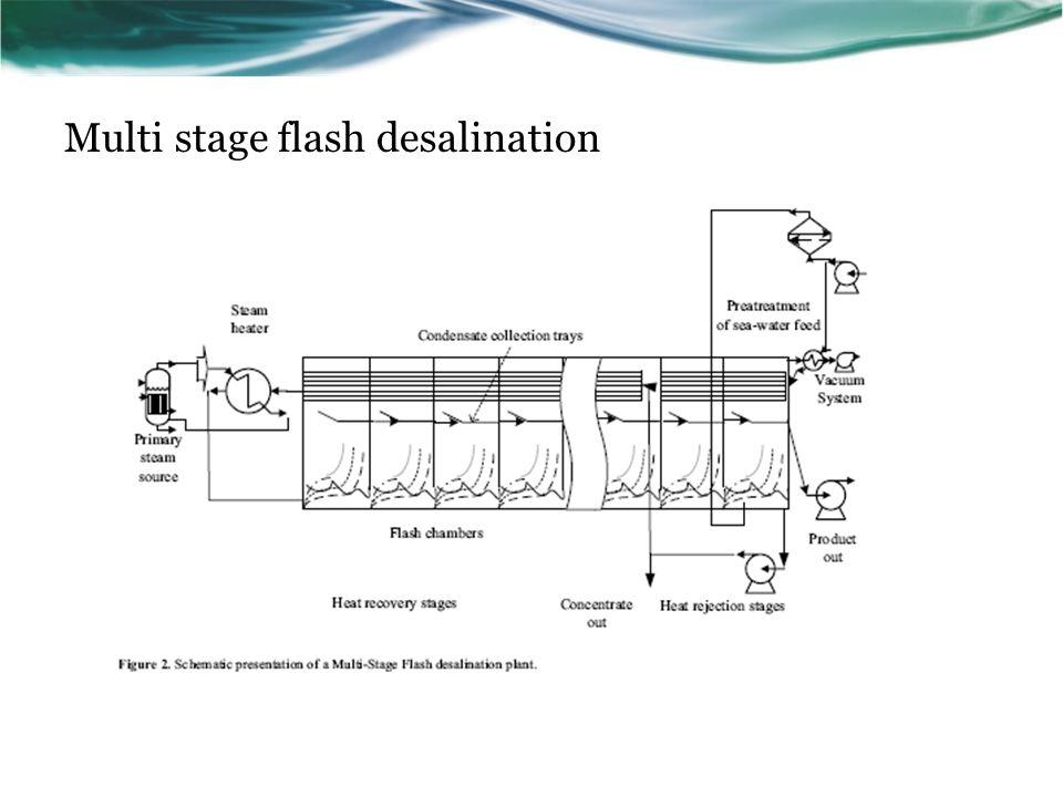 Multi stage flash desalination