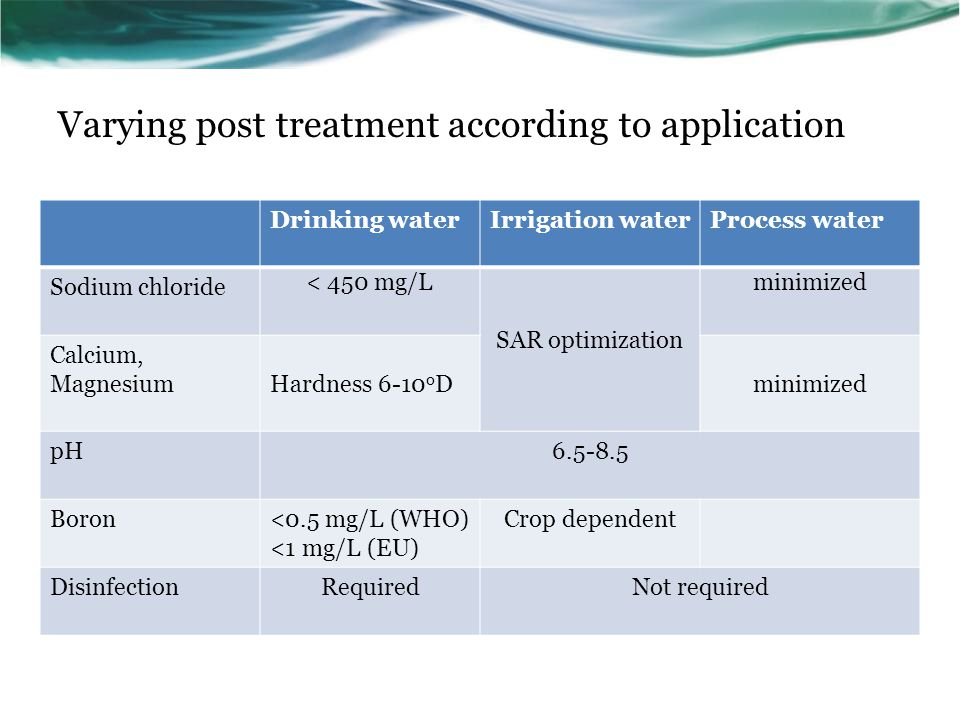 Varying post treatment according to application