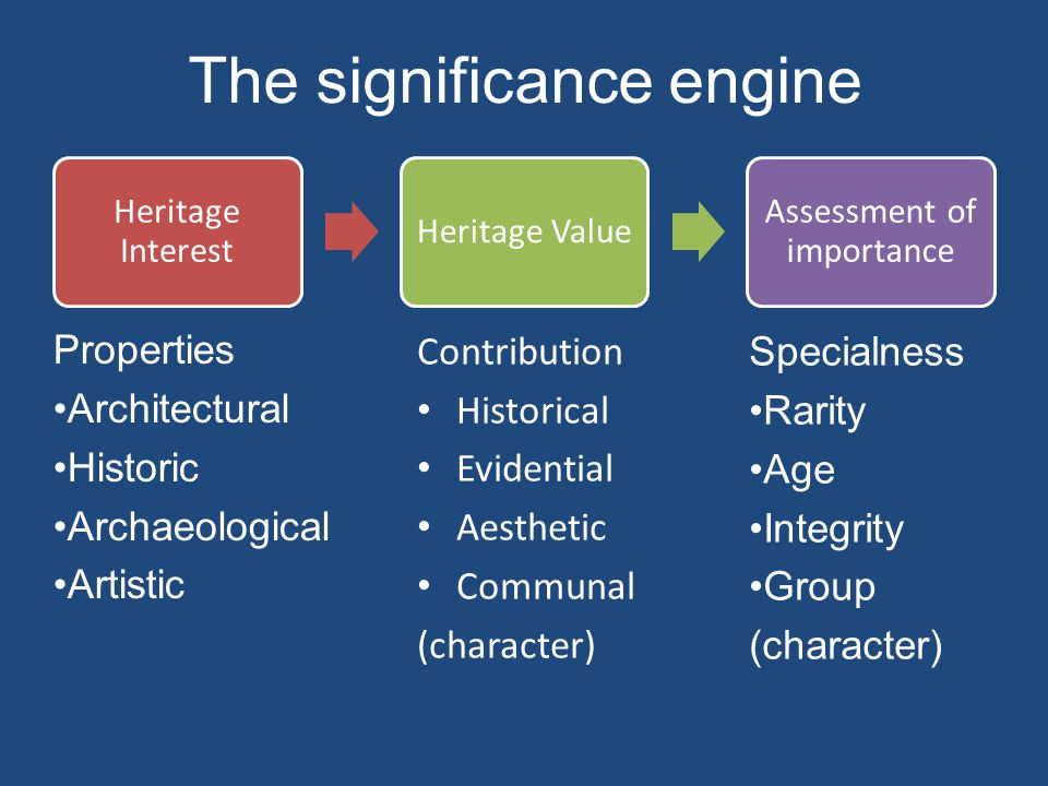 The significance engine