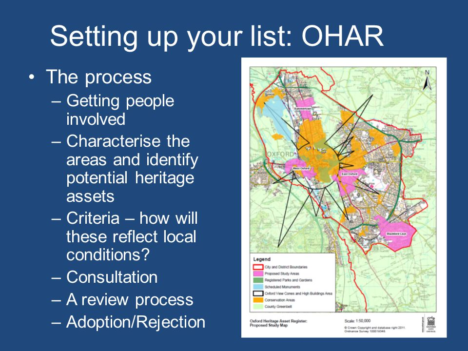 Setting up your list: OHAR
