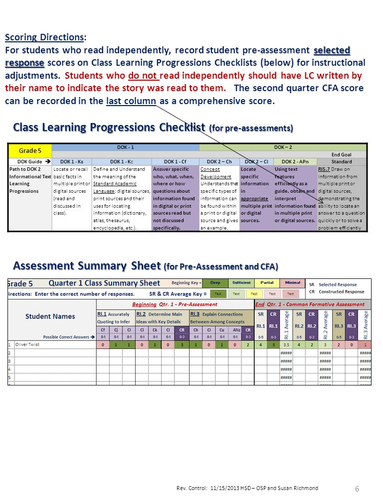 Class Learning Progressions Checklist (for pre-assessments)