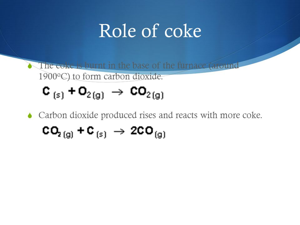 Role of coke The coke is burnt in the base of the furnace (around 1900oC) to form carbon dioxide.