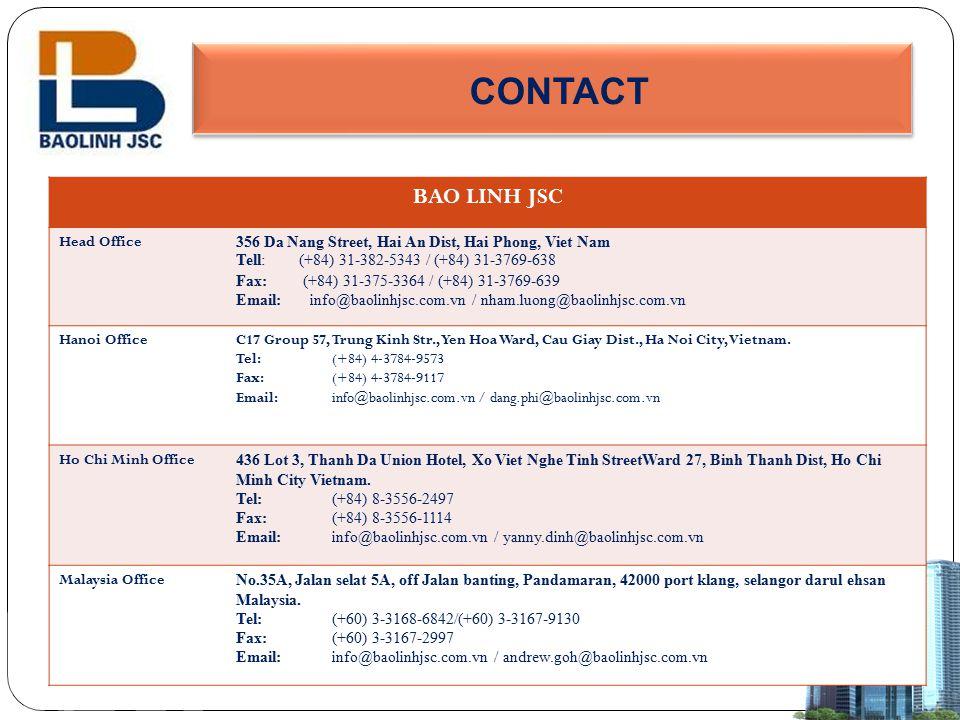 CONTACT BAO LINH JSC Head Office
