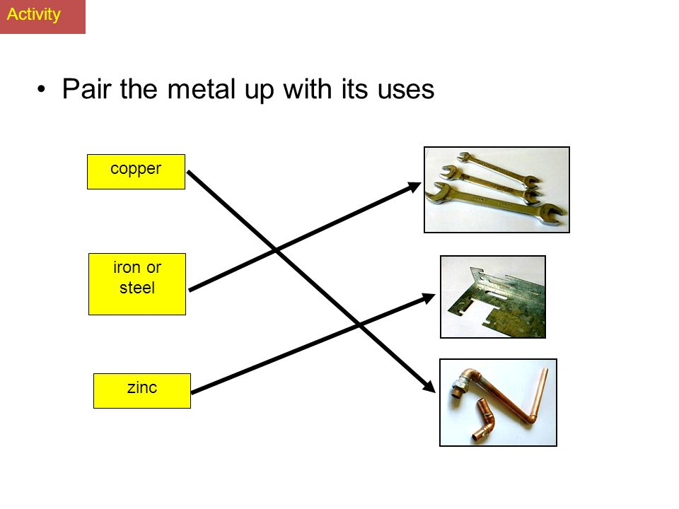 Pair the metal up with its uses