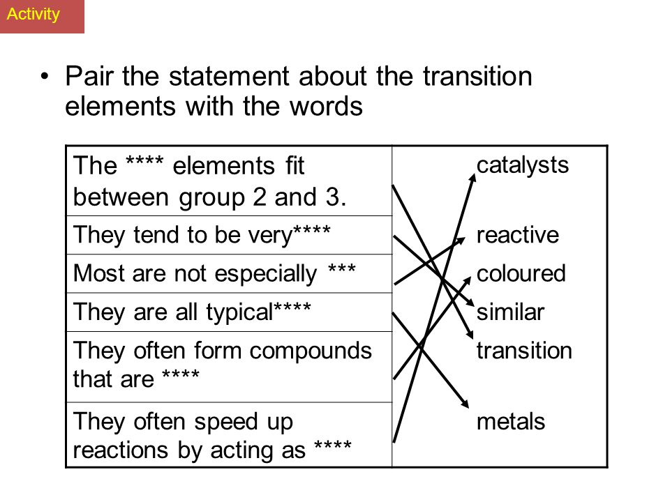 Pair the statement about the transition elements with the words