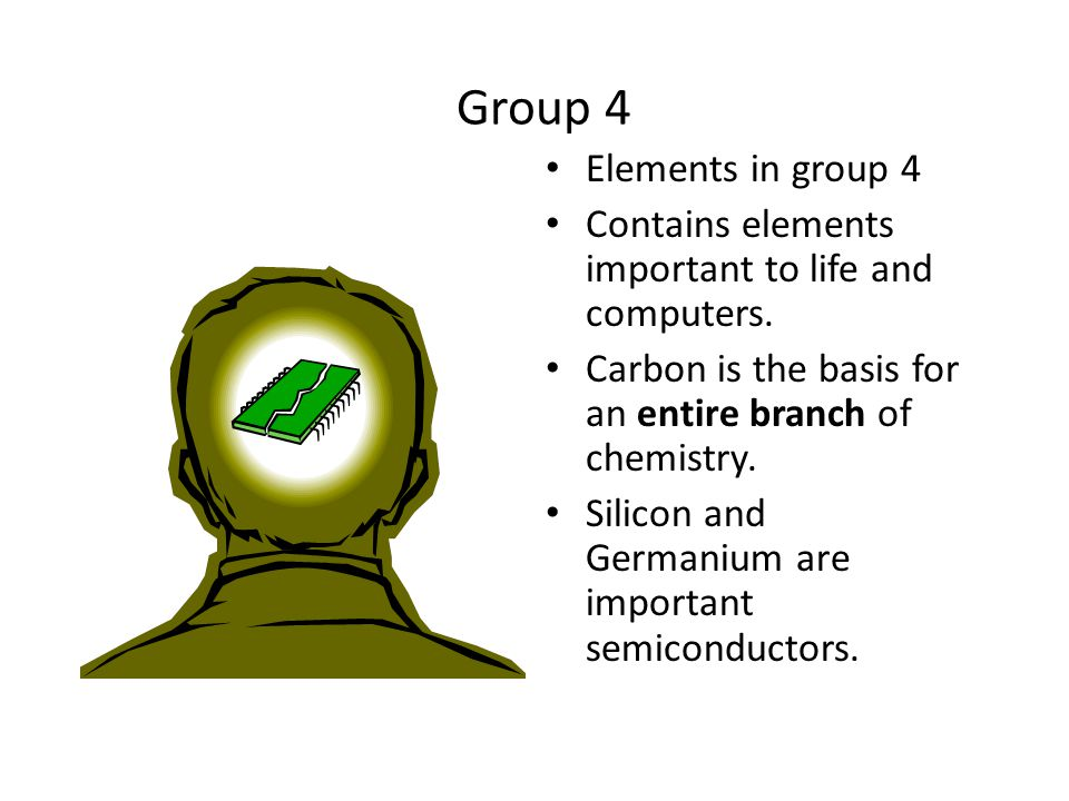 Group 4 Elements in group 4